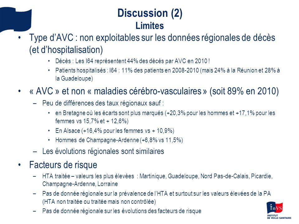 Discussion (2) Limites Type d'AVC : non exploitables sur les données régionales de décès (et d'hospitalisation)