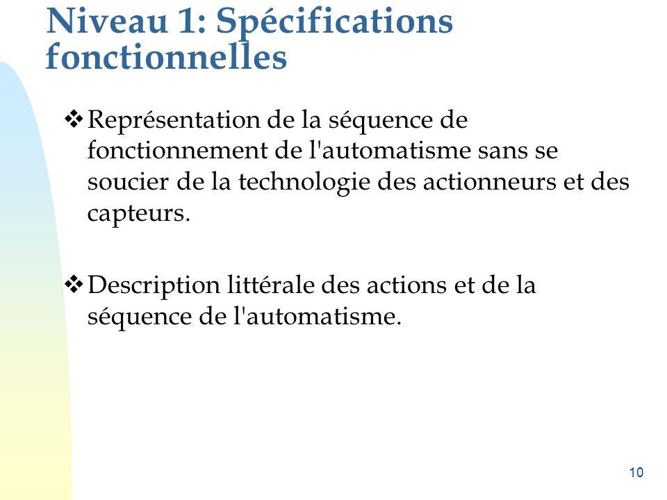 Niveau 1: Spécifications fonctionnelles
