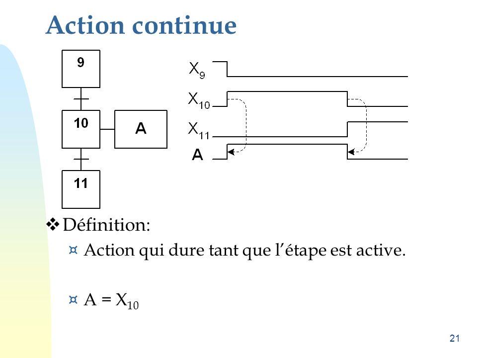 Action continue Définition: