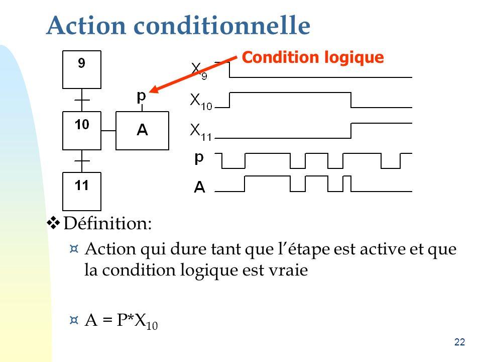 Action conditionnelle