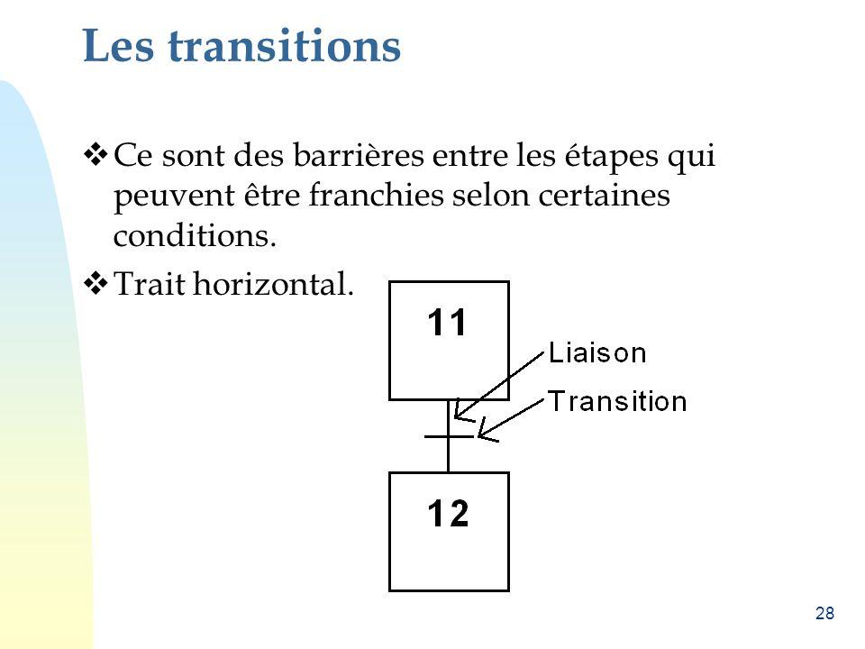 Les transitions Ce sont des barrières entre les étapes qui peuvent être franchies selon certaines conditions.