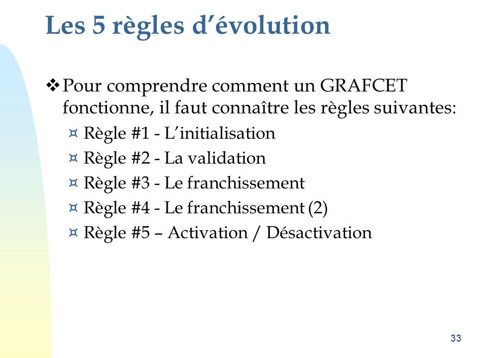 Les 5 règles d'évolution