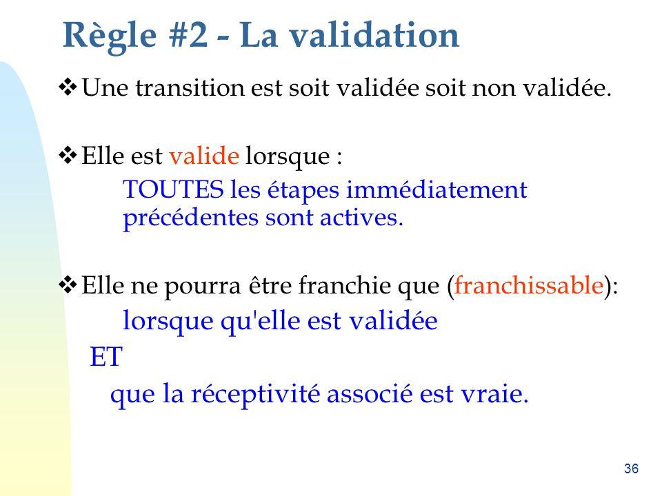 Règle #2 - La validation lorsque qu elle est validée ET
