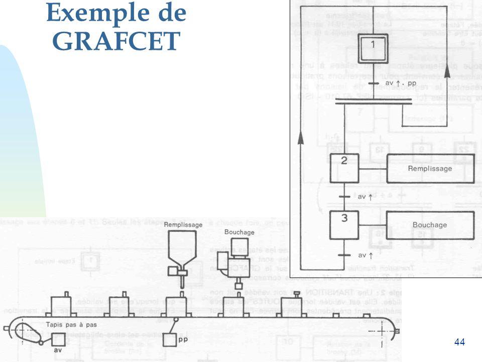 Exemple de GRAFCET
