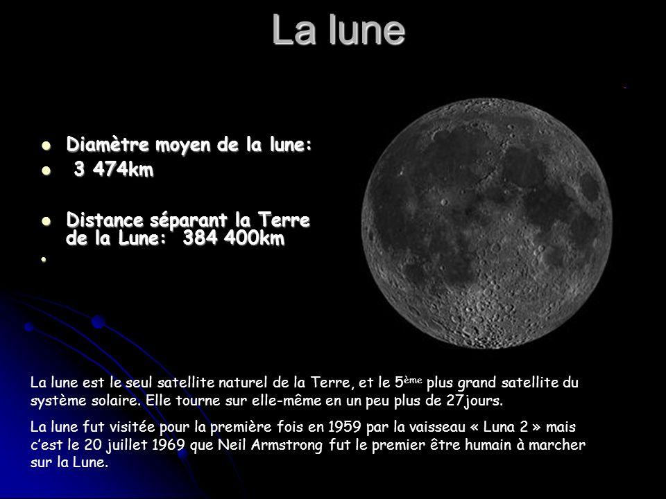 La lune Diamètre moyen de la lune: 3 474km