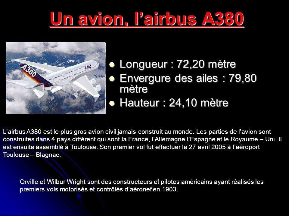 Un avion, l'airbus A380 Longueur : 72,20 mètre