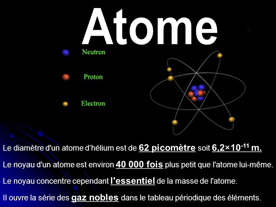 AtomeLe diamètre d un atome d'hélium est de 62 picomètre soit 6,2×10-11 m.