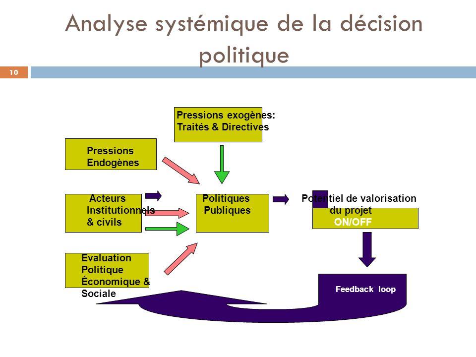 Analyse systémique de la décision politique