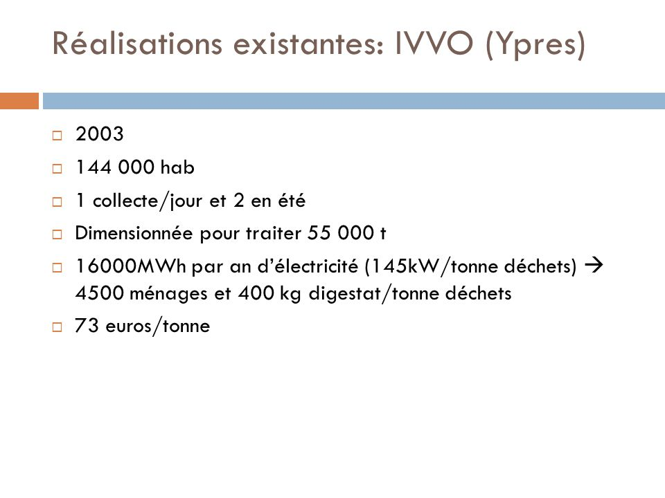 Réalisations existantes: IVVO (Ypres)