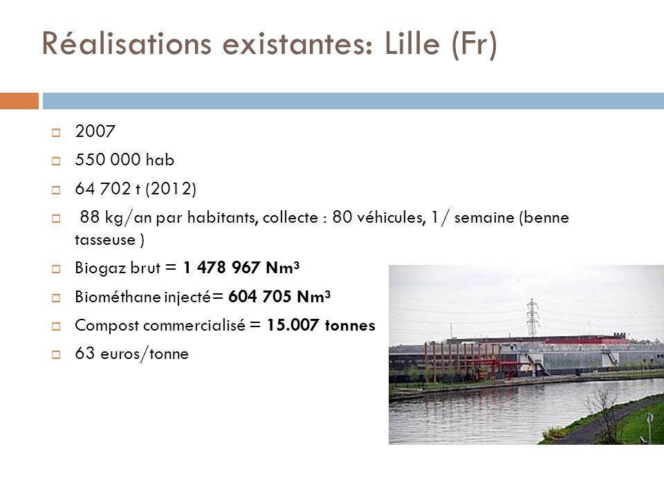 Réalisations existantes: Lille (Fr)