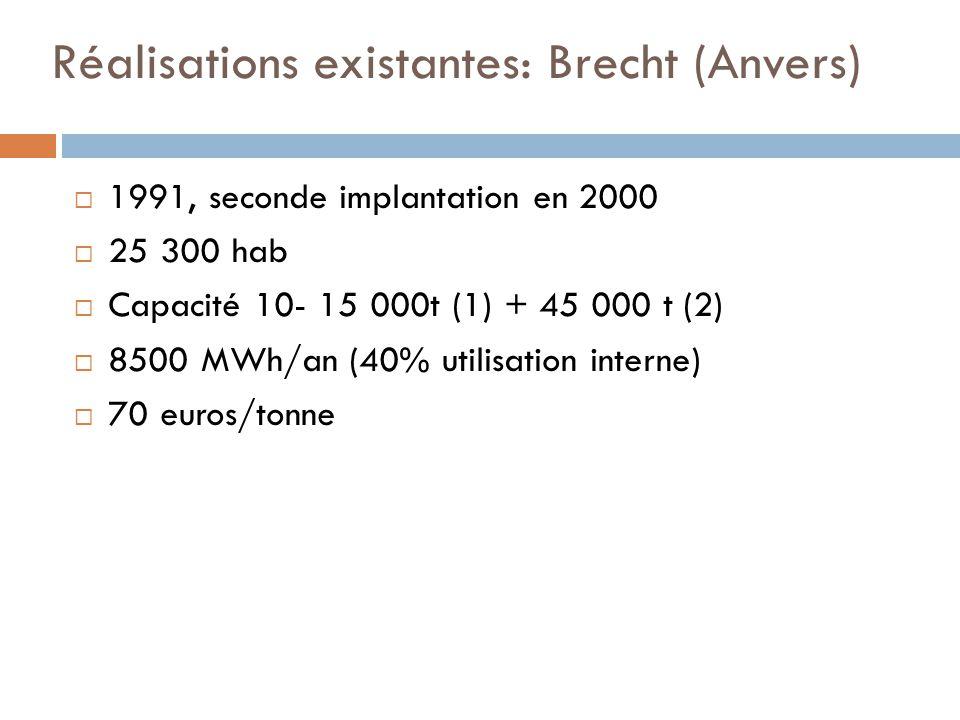 Réalisations existantes: Brecht (Anvers)