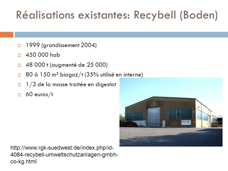 Réalisations existantes: Recybell (Boden)