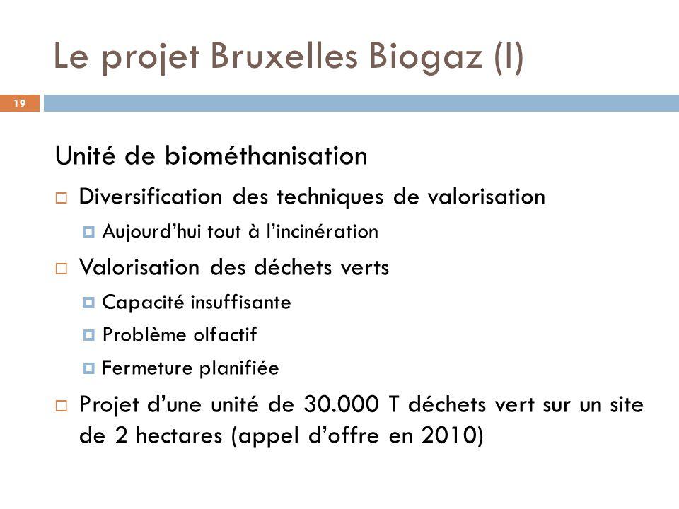 Le projet Bruxelles Biogaz (I)