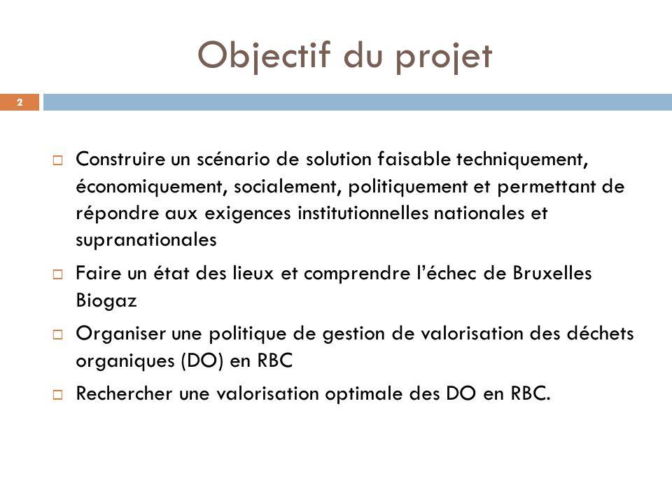 Objectif du projet