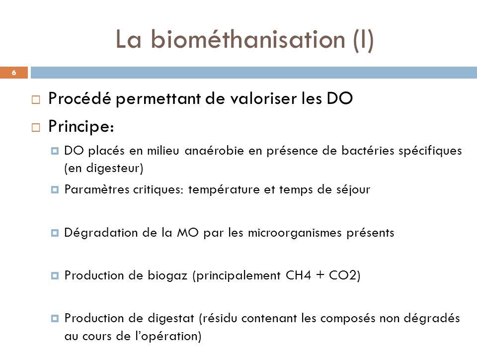 La biométhanisation (I)