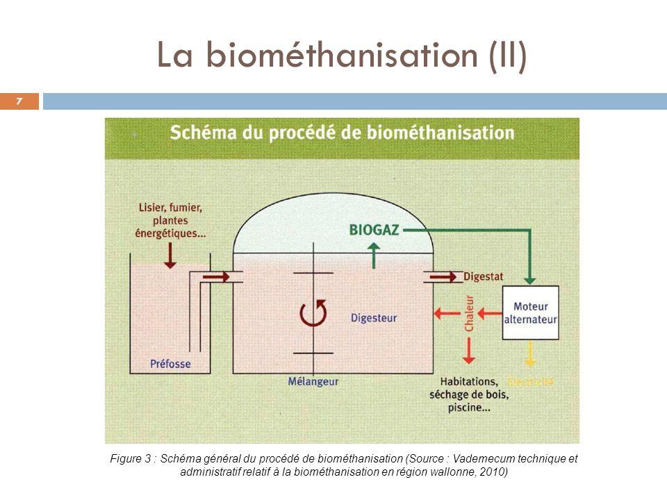 La biométhanisation (II)