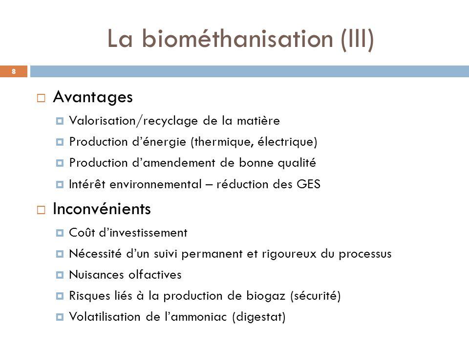 La biométhanisation (III)