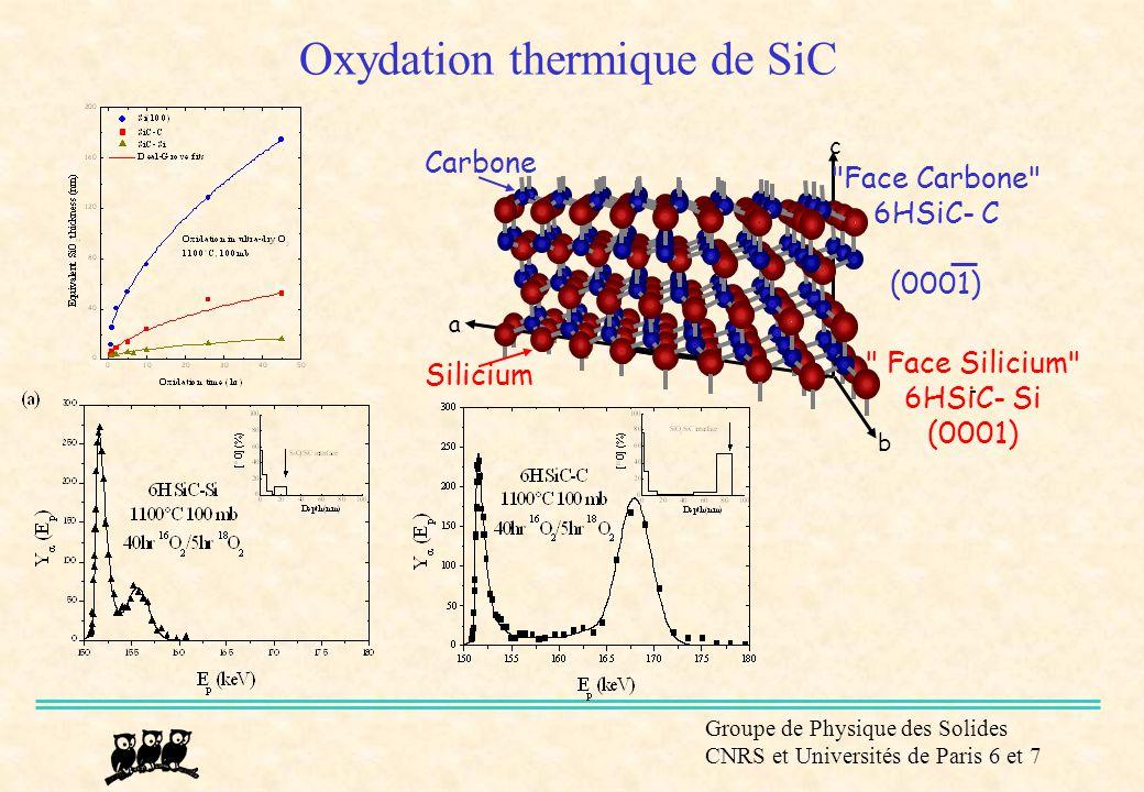 Oxydation thermique de SiC