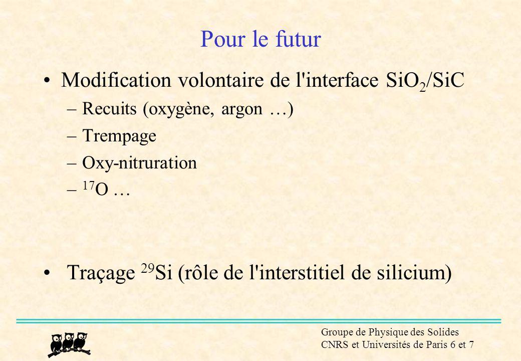 Pour le futur Modification volontaire de l interface SiO2/SiC