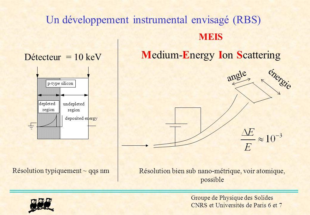 Un développement instrumental envisagé (RBS)