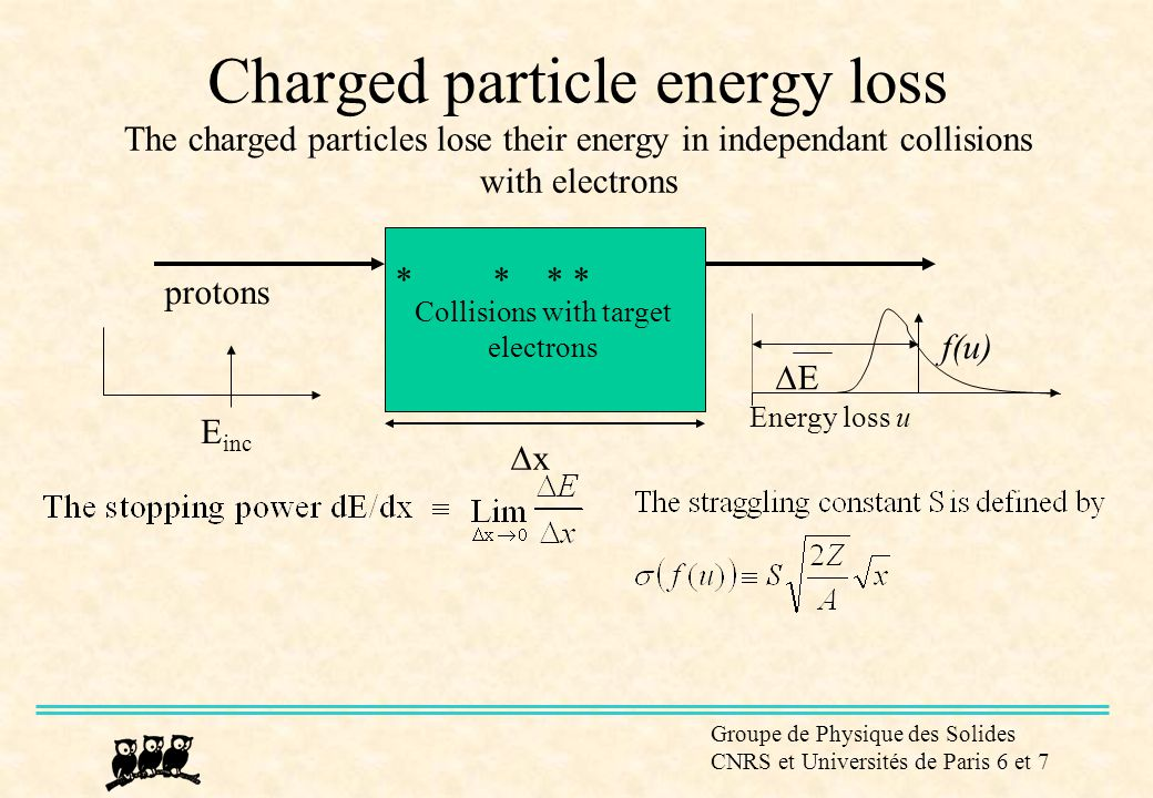 Charged particle energy loss