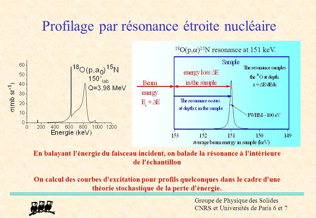 Profilage par résonance étroite nucléaire