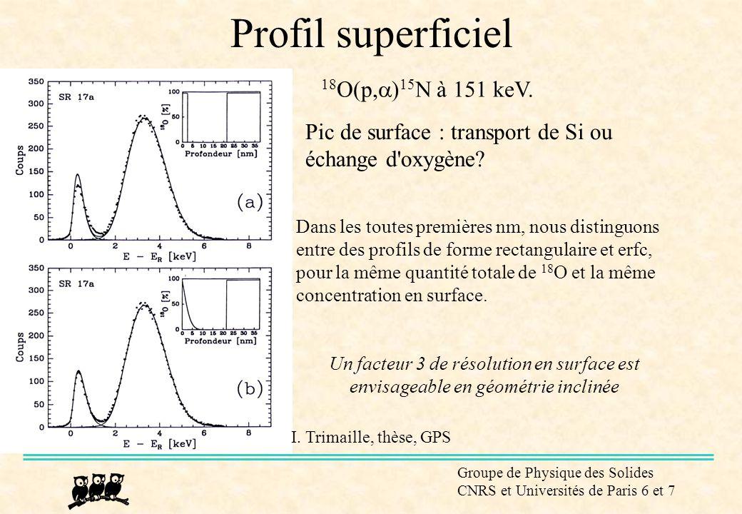 Profil superficiel 18O(p,a)15N à 151 keV.