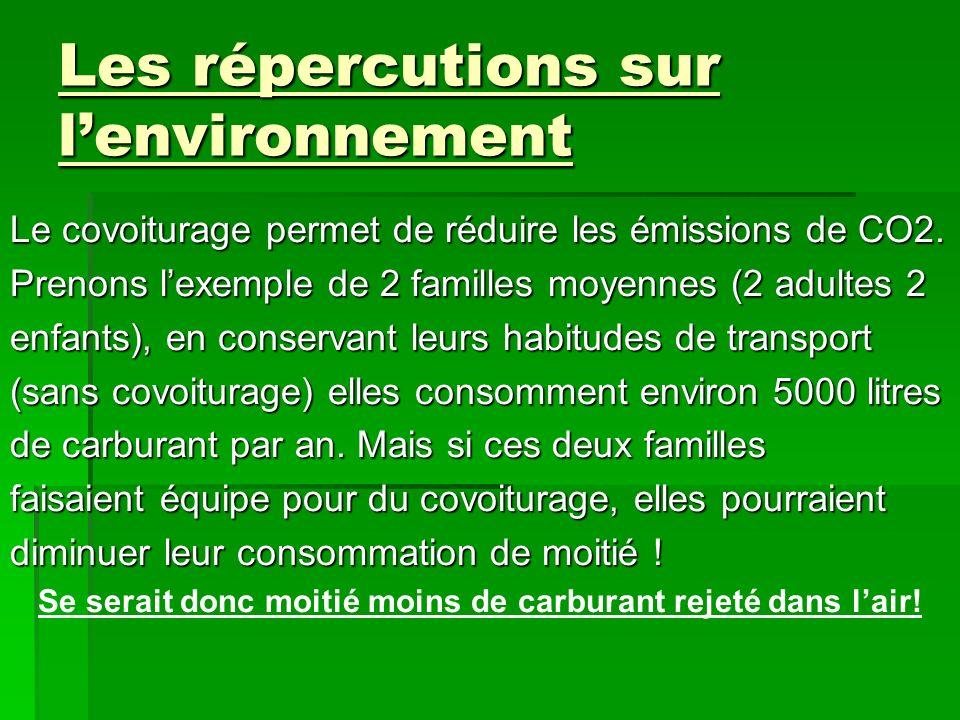 Les répercutions sur l'environnement