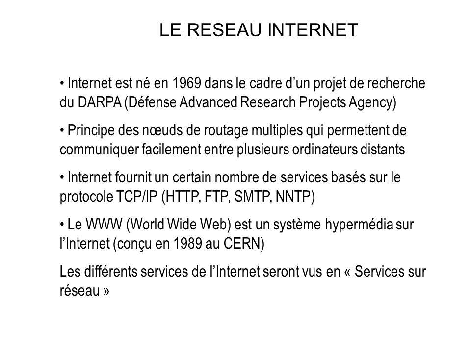 LE RESEAU INTERNET Internet est né en 1969 dans le cadre d'un projet de recherche du DARPA (Défense Advanced Research Projects Agency)