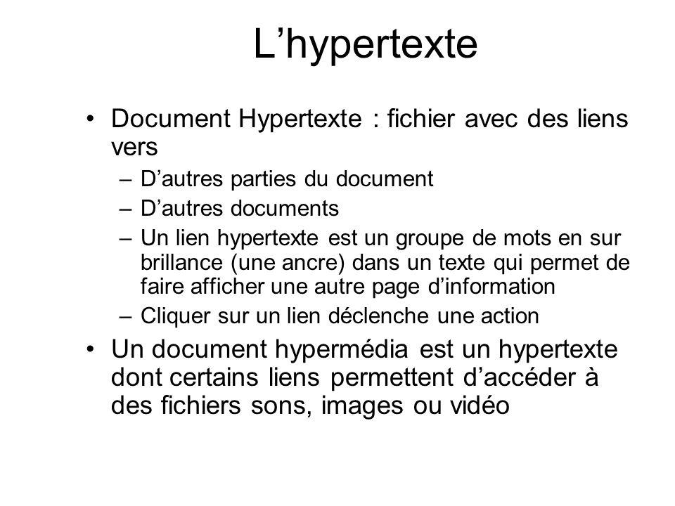 L'hypertexte Document Hypertexte : fichier avec des liens vers