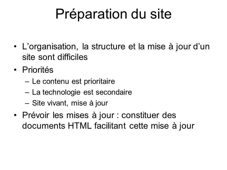 Préparation du site L'organisation, la structure et la mise à jour d'un site sont difficiles. Priorités.