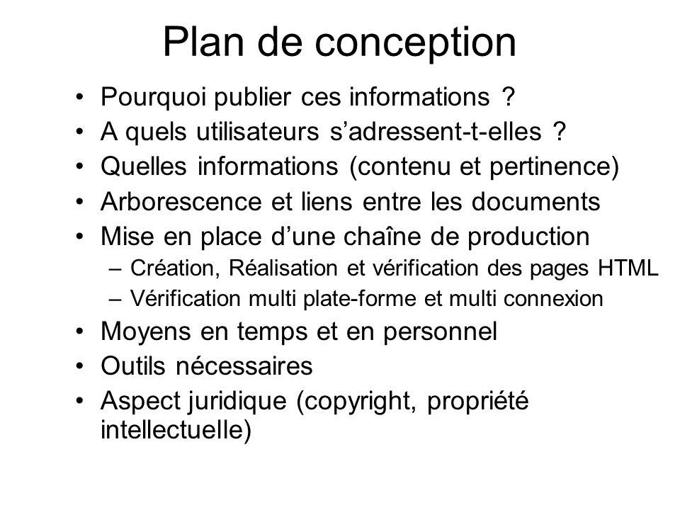 Plan de conception Pourquoi publier ces informations