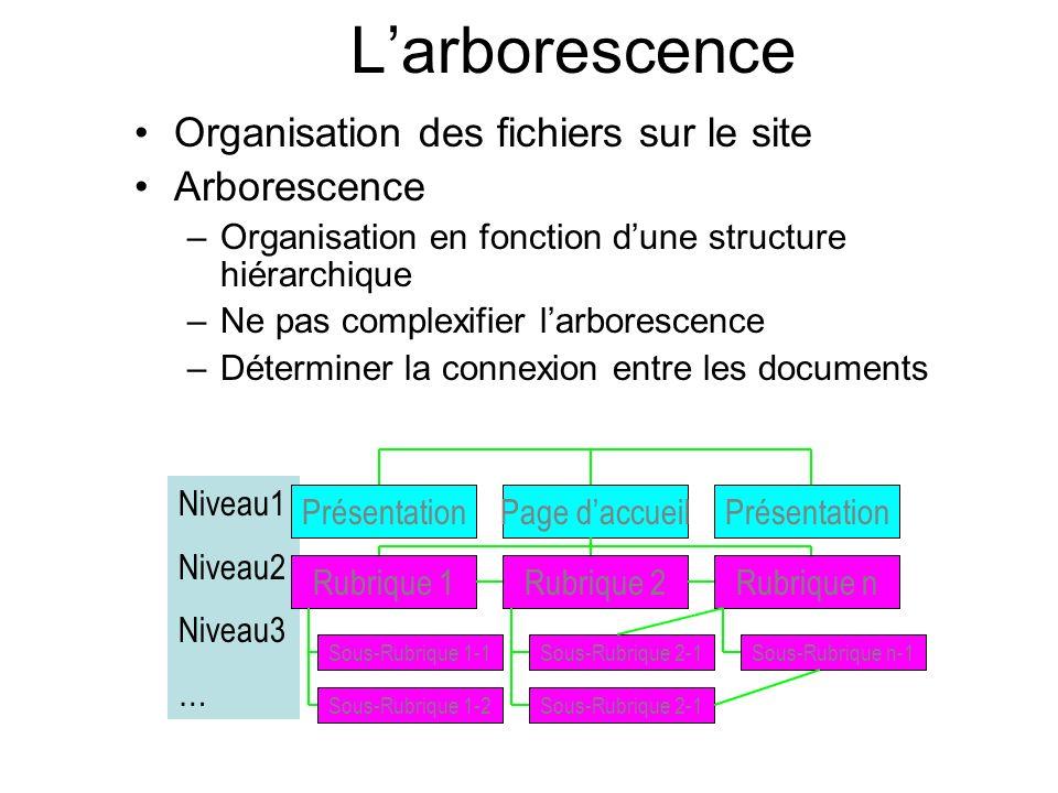 L'arborescence Organisation des fichiers sur le site Arborescence