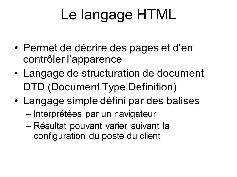 Le langage HTML Permet de décrire des pages et d'en contrôler l'apparence. Langage de structuration de document.