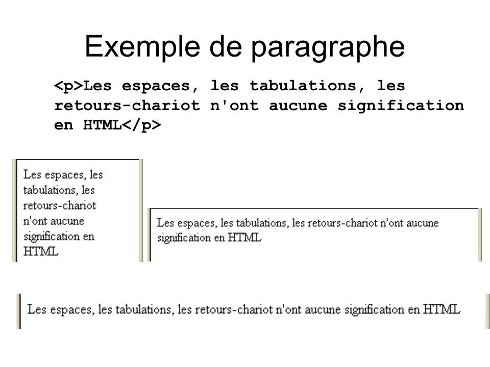 Exemple de paragraphe <p>Les espaces, les tabulations, les retours-chariot n ont aucune signification en HTML</p>