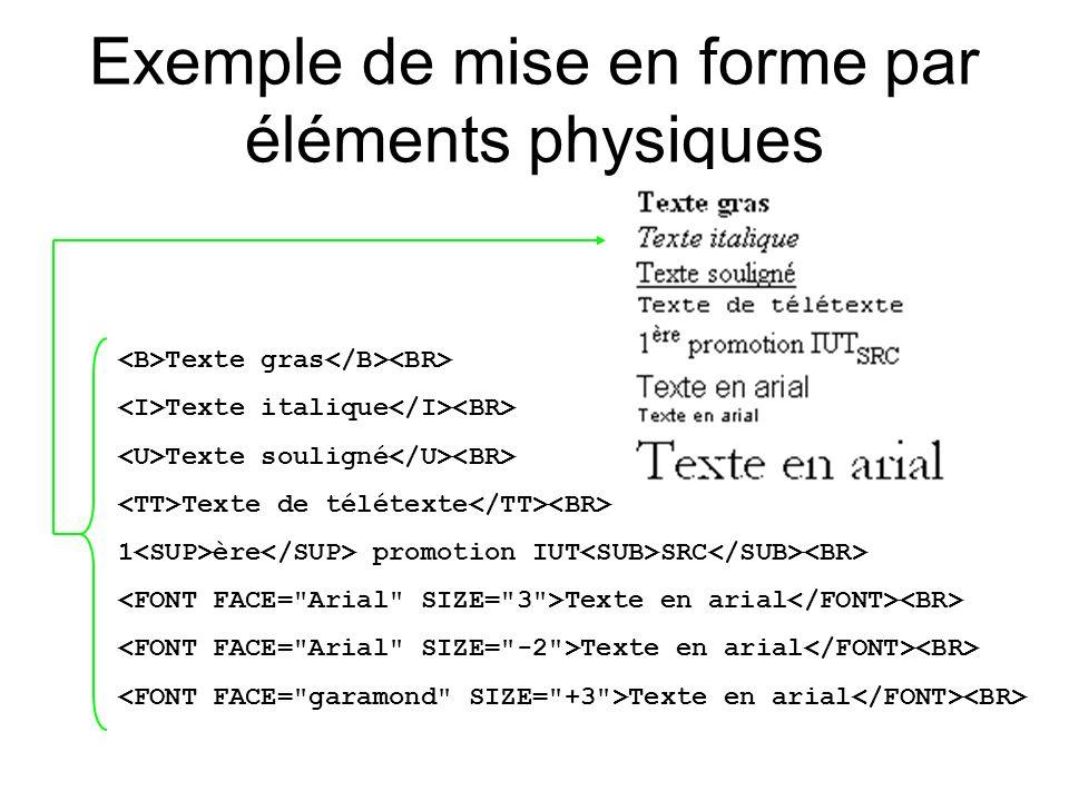 Exemple de mise en forme par éléments physiques