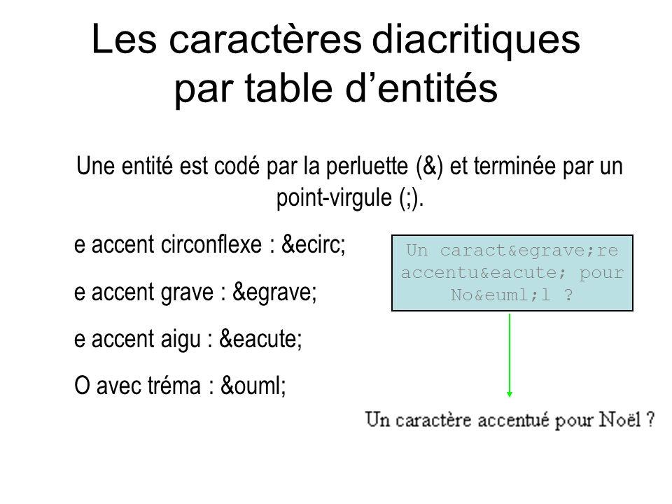 Les caractères diacritiques par table d'entités