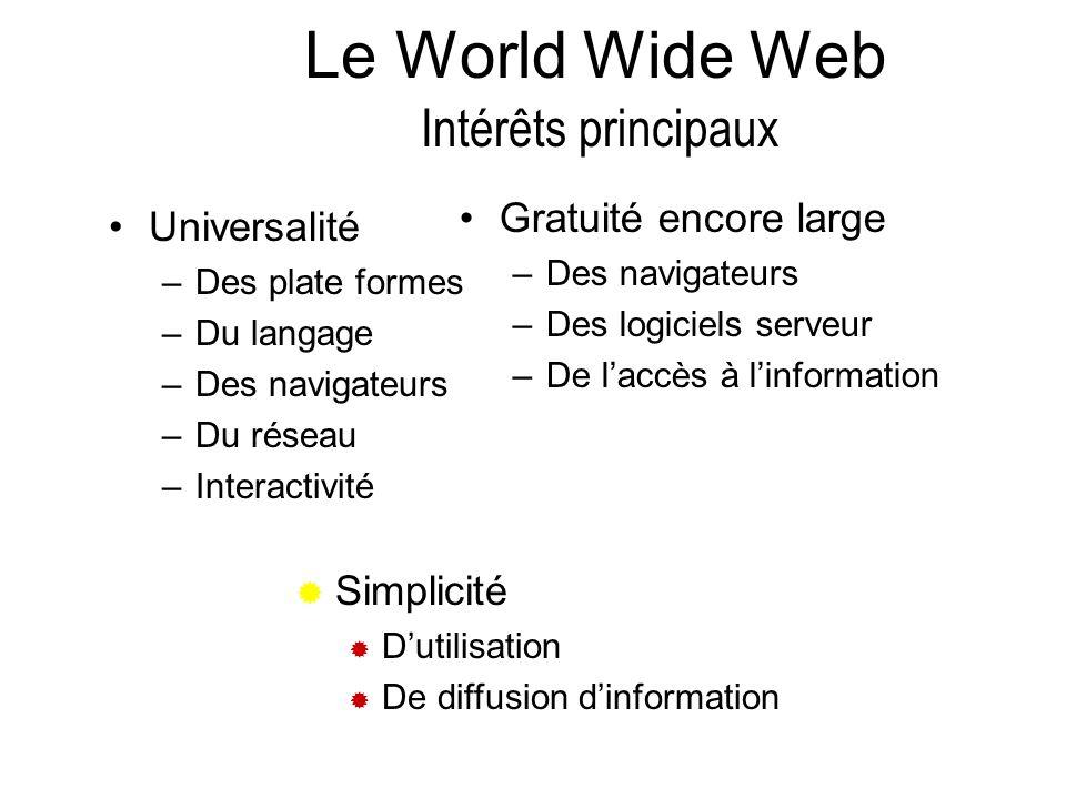 Le World Wide Web Intérêts principaux Gratuité encore large