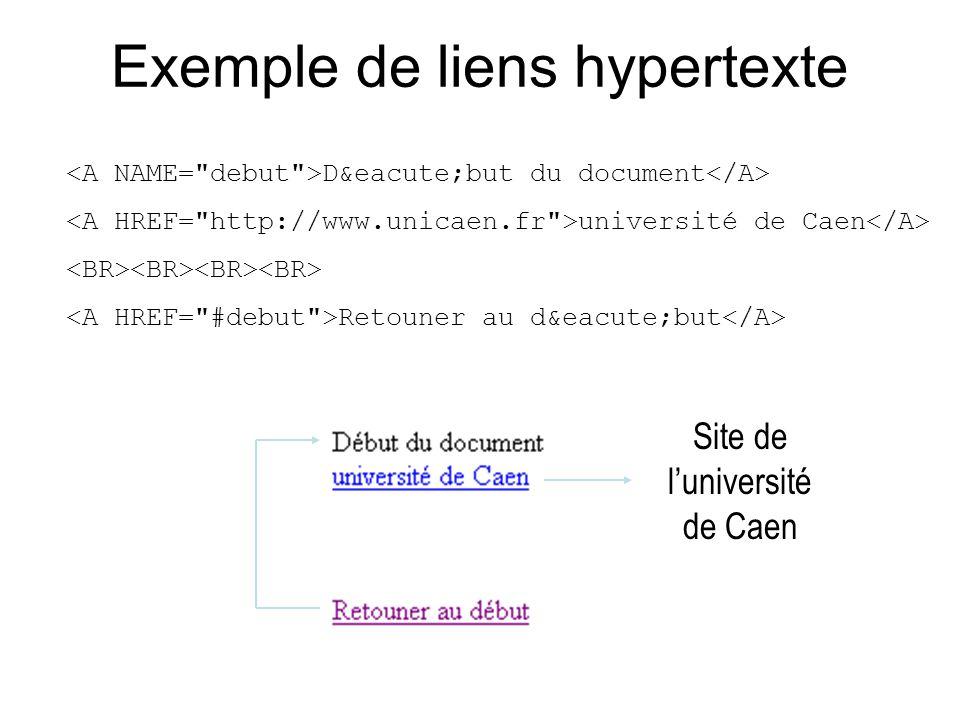 Exemple de liens hypertexte