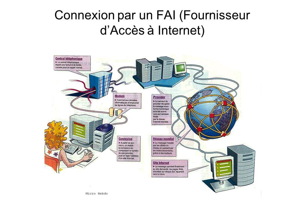Connexion par un FAI (Fournisseur d'Accès à Internet)