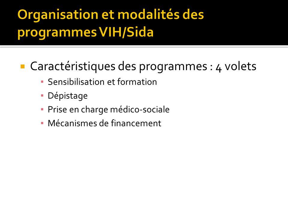 Organisation et modalités des programmes VIH/Sida