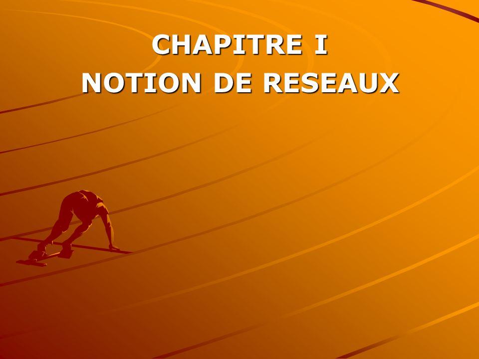 CHAPITRE I NOTION DE RESEAUX