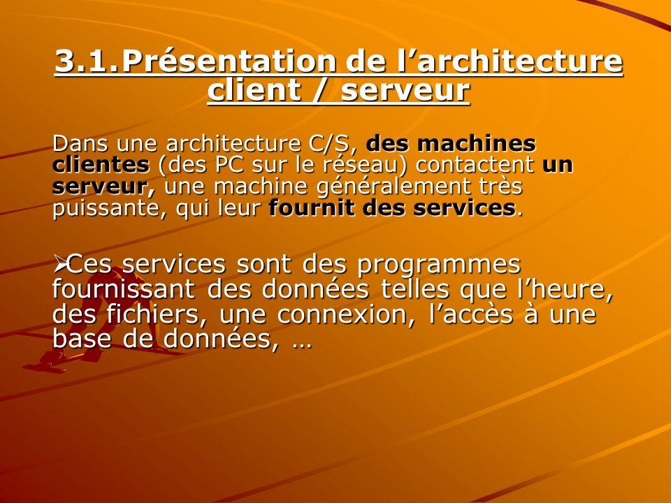 3.1. Présentation de l'architecture client / serveur