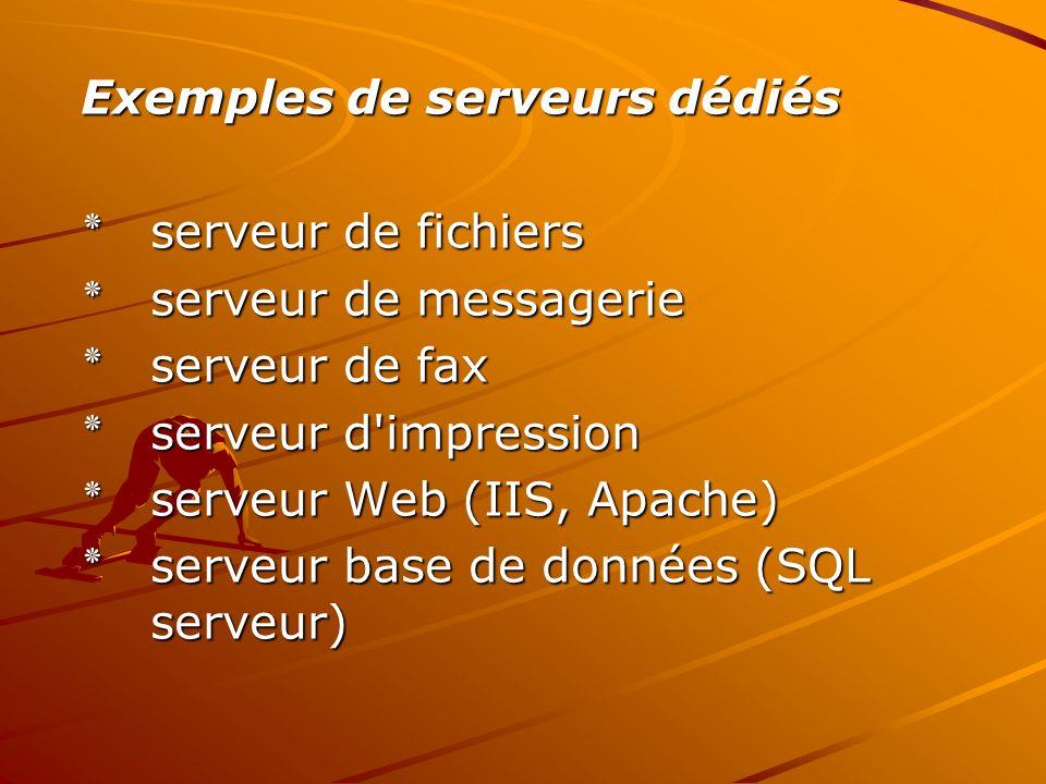 Exemples de serveurs dédiés