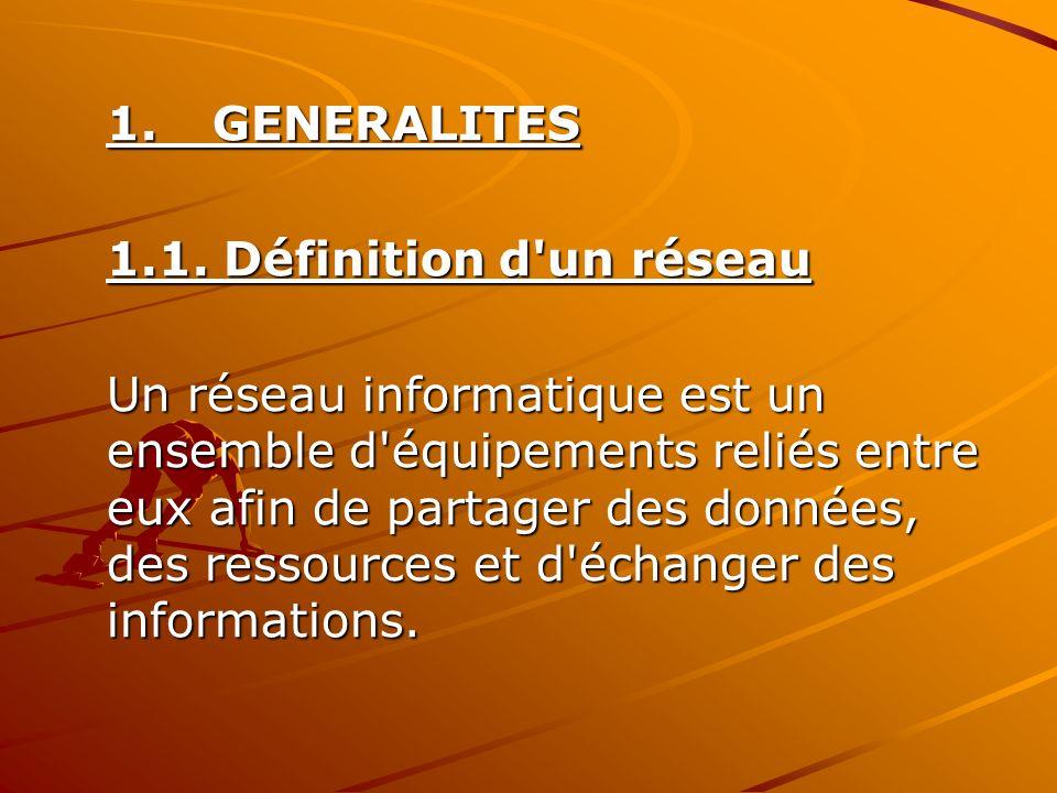1. GENERALITES 1.1. Définition d un réseau.