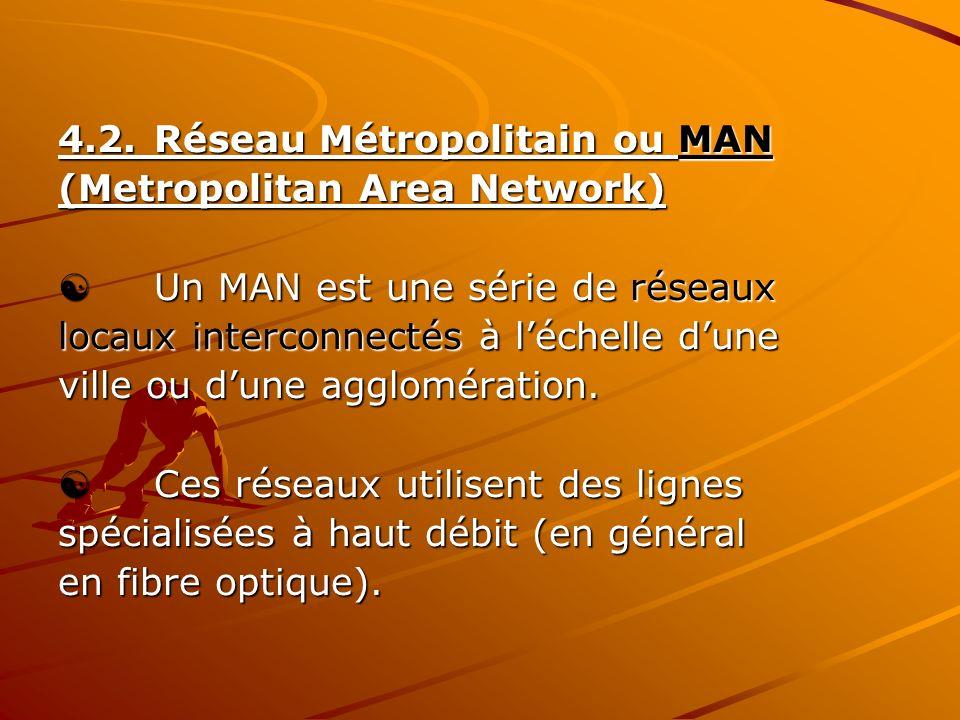4.2. Réseau Métropolitain ou MAN