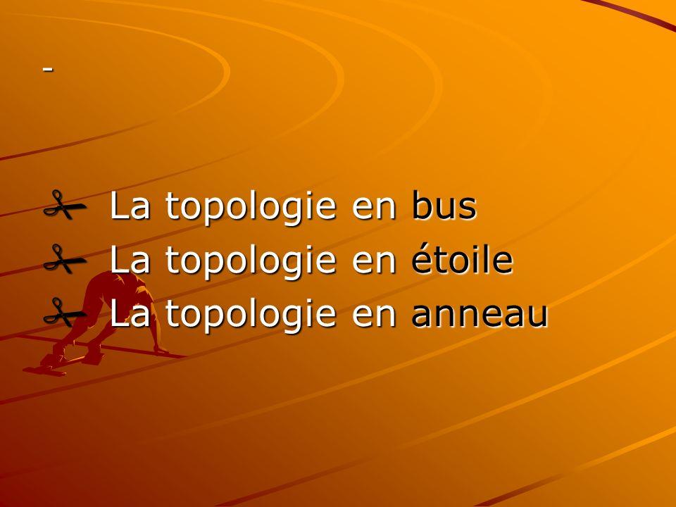 - La topologie en bus La topologie en étoile La topologie en anneau