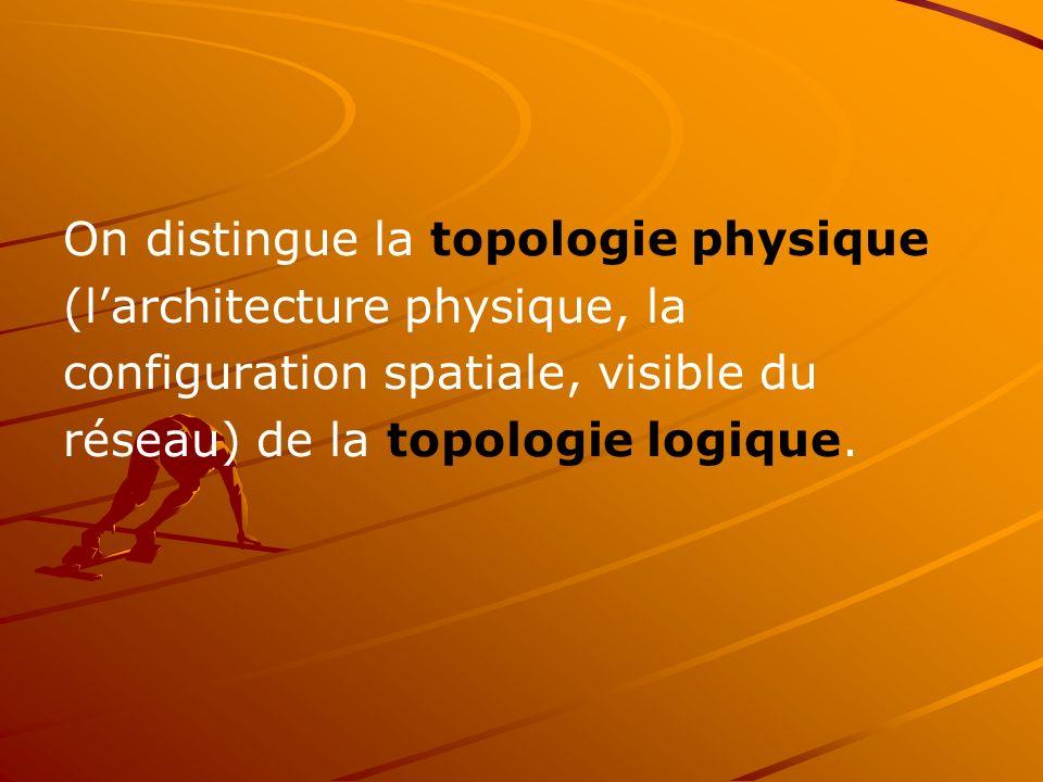 On distingue la topologie physique