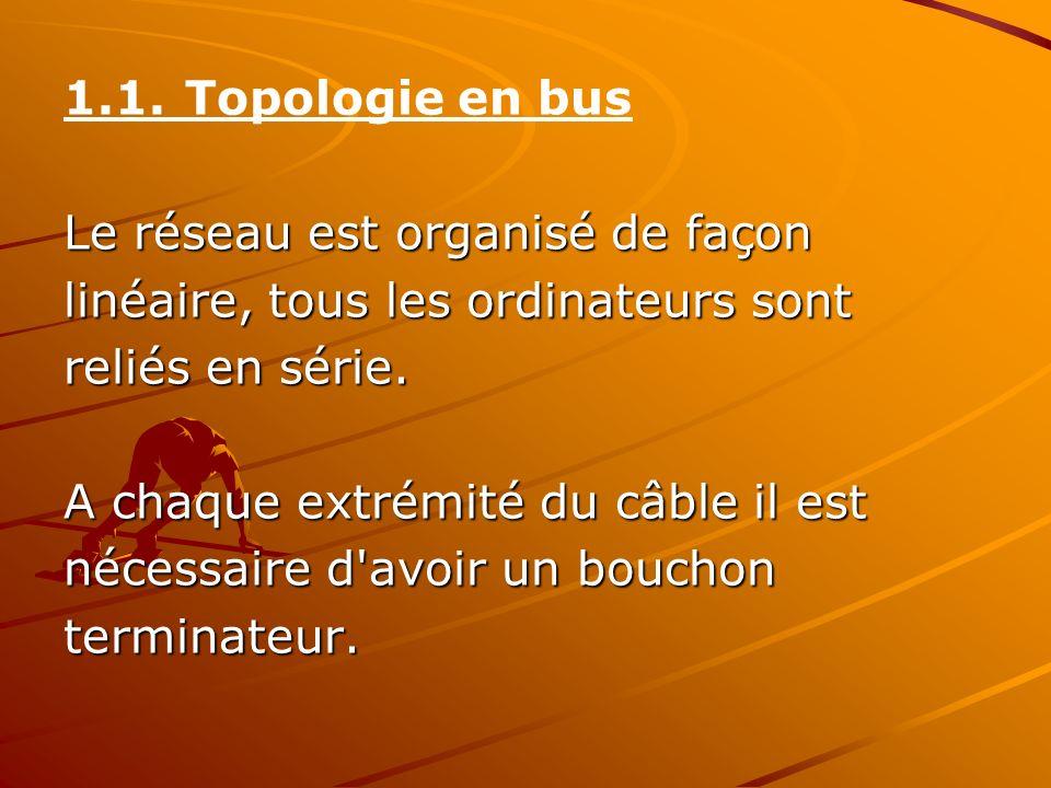 1.1. Topologie en bus Le réseau est organisé de façon. linéaire, tous les ordinateurs sont. reliés en série.