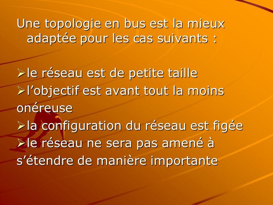 Une topologie en bus est la mieux adaptée pour les cas suivants :